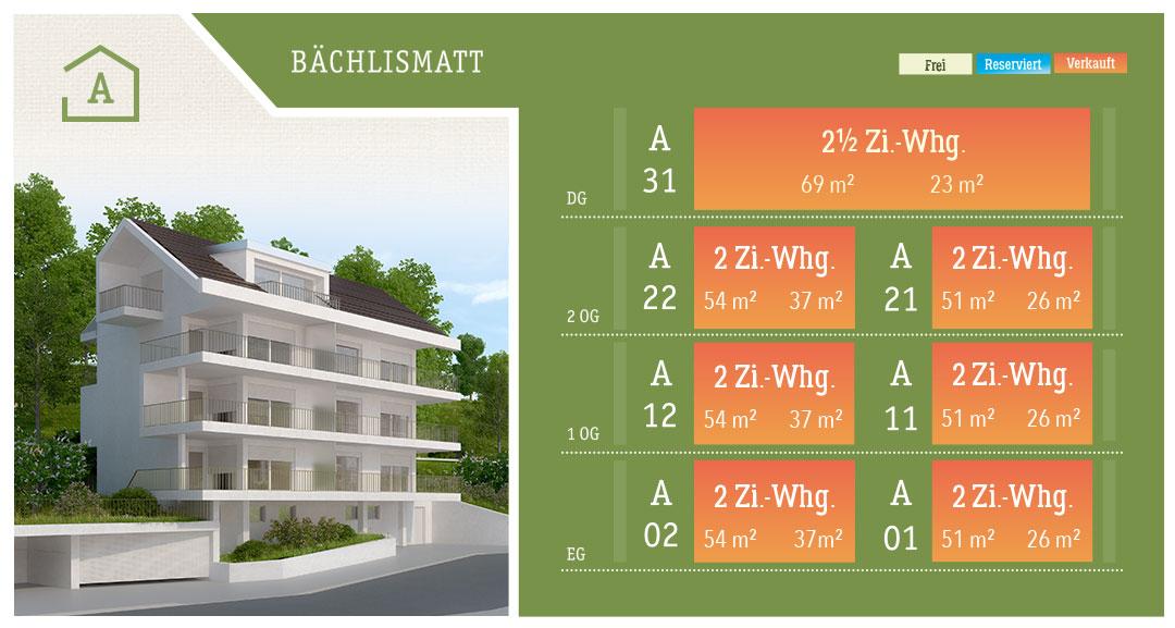 BÄCHLISMATT | CASA A 51 - 69 m²